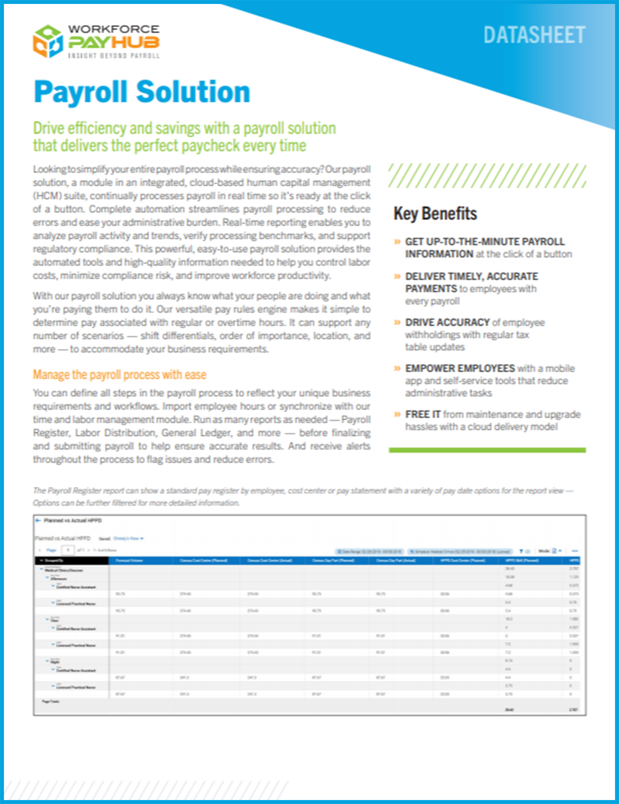 Michigan Payroll Solution Overview
