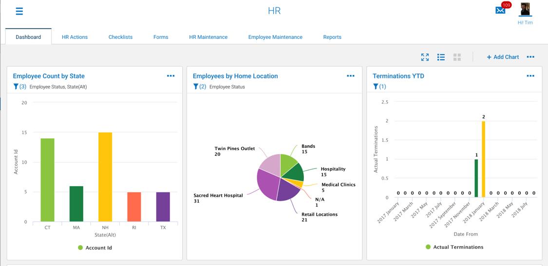 HCM Platform Screen